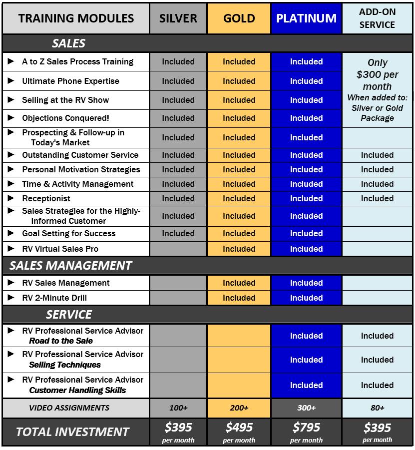 eRVtraining pricing2